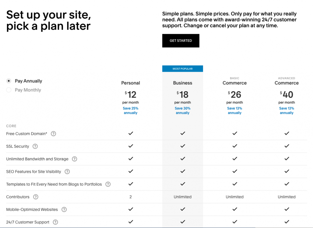 how much does a squarespace website cost. squarespace pricing table.