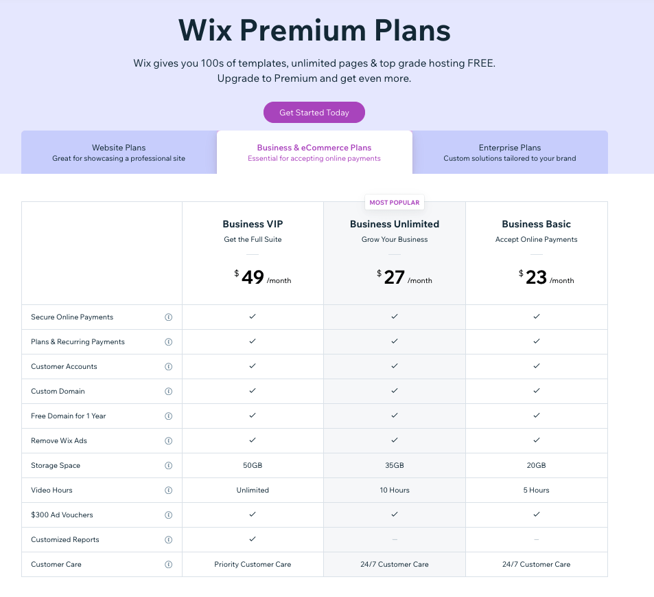 how much does a wix website cost. wix pricing table.