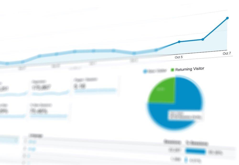 support help team. google analytics dashboard.